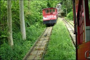 Subida funicular monte Igueldo